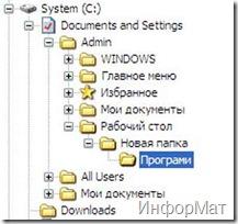 Структура упорядкування файлів і папок