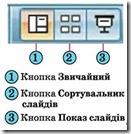 Кнопки перемикання режимів перегляду презентацій