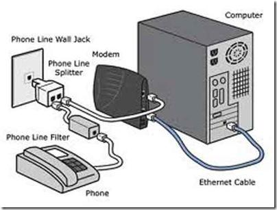 Підключення мережі через телефонну лінію