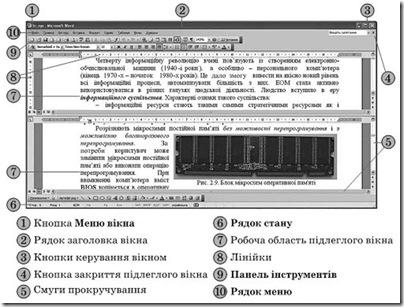 Елементи інтерфейсу програмного вікна