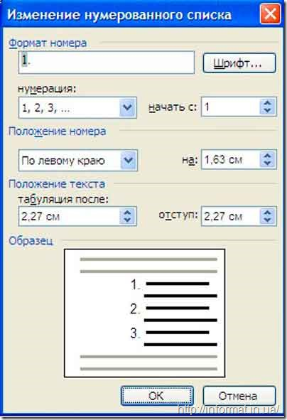 """Діалогове вікно """"Зміна нумерованого списку"""""""