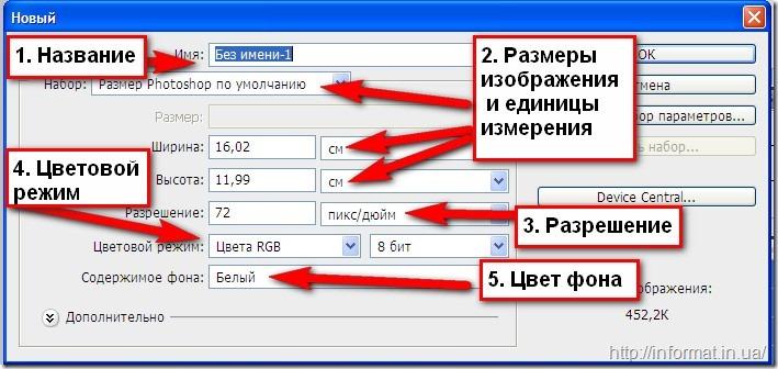 Характеристики нового документа в фотошопе