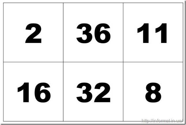 Відповіді до математичної естафети