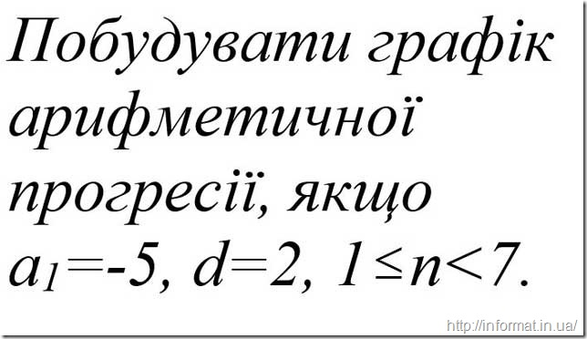 Побудувати графік арифметичної прогресії, якщо а1=-5, d=2, 1 n<7