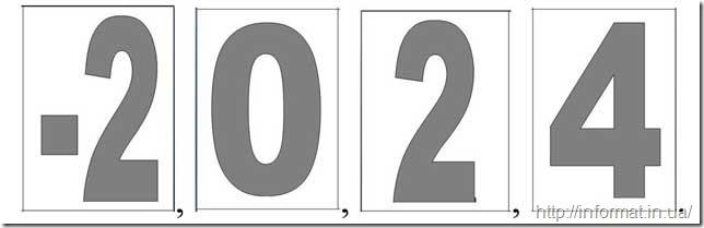 Послідовність чисел