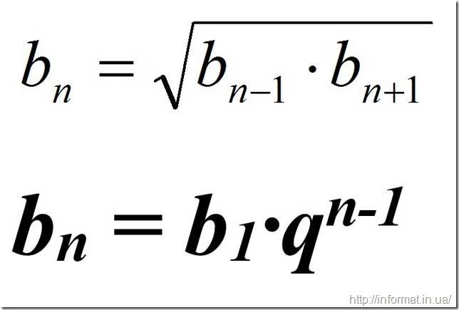 Означення та формула N-го члена геометричної прогресії