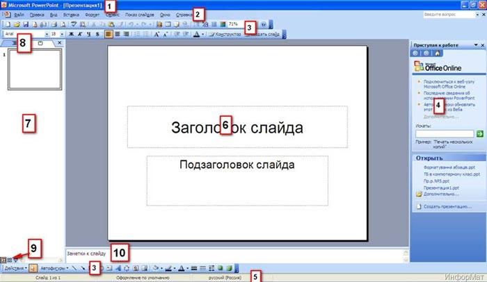 Інтерфейс вікна PowerPoint